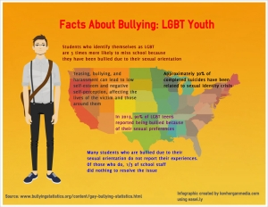 Bully-Facts_LGBT1