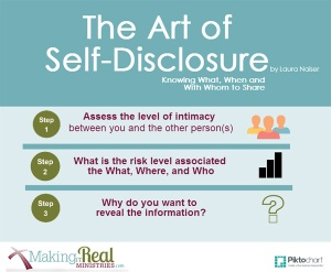 The-Art-of-Self-Disclosure-Summary